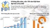 2011年- 2017年上半年越南FDI流入量圖表。(圖源:越通社)