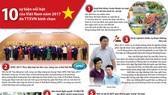 越通社評選 10 大年度事件。(圖源:越通社)