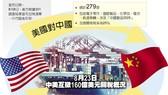 8月23日中美互徵160億美元關稅概況。