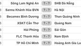 Lịch thi đấu vòng 22 Nuti Cafe V.League 2018: TPHCM gặp Hoàng Anh Gia Lai