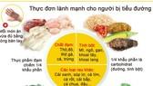 Thực phẩm dùng cho người bị tiểu đường