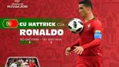 MÓN QUÀ TẶNG BẠN ĐỌC: Cú hattrick của Cristiano Ronaldo (Infographic)