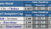 Lich thi đấu Community Shield: Manchester City - Chelsea