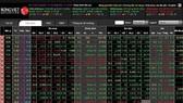 VN-Index tăng vọt lên gần 926 điểm trong sáng ngày 21-11