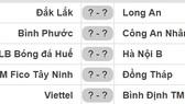 Lịch vòng 16 Giải Bóng đá Hạng nhất Quốc gia - An Cường 2018: Viettel tiếp Bình Định