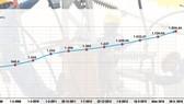 Từ 20-3, giá điện bình quân tăng thêm 8,36%: EVN cần minh bạch chi phí đầu vào