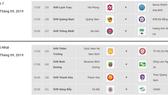 Lịch thi đấu vòng 23 - V.League 2019