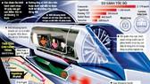 Cuộc đua tàu siêu tốc 4.0 (K3): Hyperloop - Phương tiện của tương lai