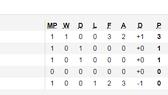 Lịch thi đấu Vòng loại World Cup 2022, Malaysia chống chọi UAE