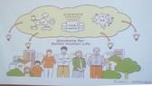Mô hình xã hội thông minh của Nhật Bản được chia sẻ tại hội nghị