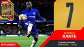 """Kante là """"Đệ thất cao thủ"""" của làng bóng đá thế giới 2017"""