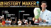 Novak Djokovic đã sưu tập đủ bộ 9 kiểu danh hiệu Grand Slam