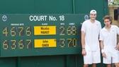 Những trận đấu có điểm số kinh hoàng như thế này sẽ không còn xuất hiện ở Wimbledon