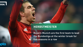 Bayern Munich lập kỷ lục mới