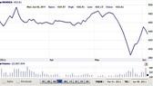 Nhận định thị trường chứng khoán ngày 7-6
