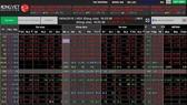 """Nhiều mã cổ phiếu lớn """"nện sàn"""", VN-Index mất gần 45 điểm"""