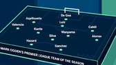 Đội hình tiêu biểu Giải Ngoại hạng Anh 2016-2017