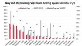 Với 111 tỷ USD, quy mô thị trường chứng khoán Việt Nam gần bằng thị trường Qatar - Ảnh chụp màn hình báo cáo của SSI.