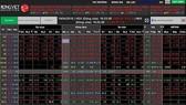 Thị trường lại bán tháo, VN-Index mất gần 44 điểm
