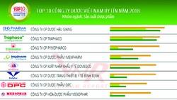 Tốp 500 doanh nghiệp lớn nhất Việt Nam & Tốp 10 công ty sản xuất Dược phẩm Việt Nam uy tín năm 2018