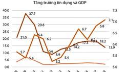 Khối ngoại khó tiếp cận thị trường vốn