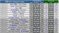 Lịch thi đấu Champions League 2019-2020: Những trận chiến nảy lửa (Mới cập nhật)