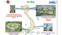Infrastructure systems of the  Vietnam Universe Center.