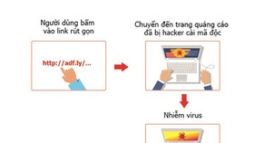 More than 139,000 computers in Vietnam infected with new coinminer virus