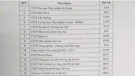 32 công ty đối mặt nguy cơ tạm ngừng giao dịch