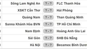 Lịch vòng 24 Nuti Cafe V.League 2018: Nam Định tiếp HAGL, Sài Gòn gặp SHB Đà Nẵng