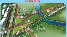 Hơn 1.000 tỷ đồng xây dựng nút giao thông An Phú