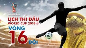 Lịch thi đấu WORLD CUP 2018 vòng 16 đội (vòng 1/8)