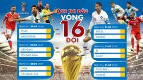 Lịch truyền hình trực tiếp World Cup 2018, vòng 16 đội (vòng 1/8) VTV và HTV