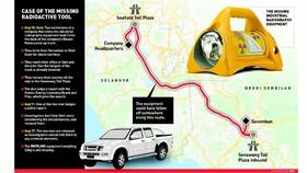 Hành trình thiết bị bị mất (Ảnh : New Straits Times)