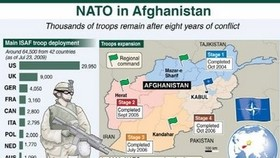 US general warns more troops or Afghan 'failure'