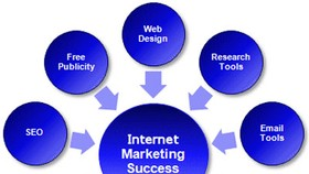 Internet marketing has great potential in Vietnam