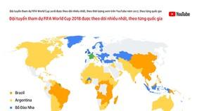 VÀOOOO! Cùng World Cup 2018 trên YouTube