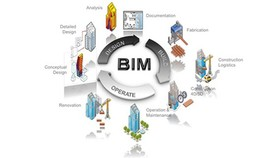 BIM to be widely applied in construction