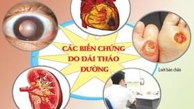 Cẩn trọng với biến chứng tim mạch trên người bệnh đái tháo đường