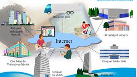 9 trường đại học tham gia hệ thống liên kết thông tin