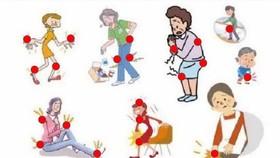 風濕性關節炎併發症有哪些?(示意圖源:互聯網)