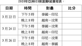 2020年U23亞洲盃預選賽下週五開鑼