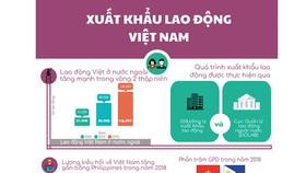 越南年輕人在東南亞就業趨勢