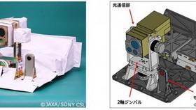 日本研發出最小太空全景相機。(圖源:互聯網)