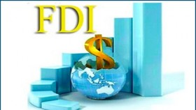 FDI capital flows into hotels