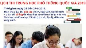 Lịch thi THPT quốc gia 2019
