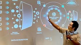 Một chương trình của Kaspersky Lab cập nhật về vấn đề tấn công mạng mới nhất để cung cấp thêm thông tin cho người dùng.                                                  Ảnh: T.BA