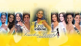 H'Hen Niê là Hoa hậu đẹp nhất thế giới năm 2018