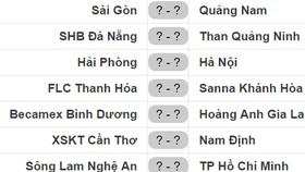 Lịch thi đấu vòng đấu cuối Nuti Cafe V.League 2018: XSKT Cần Thơ quyết đấu Nam Định
