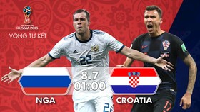 Nga - Croatia: Khi ván bài của Gấu Nga đã bị lộ (Dự đoán của chuyên gia)